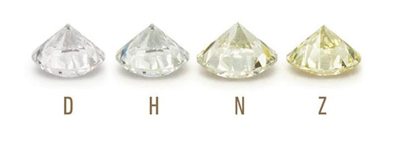 fine jewels 4cs colour